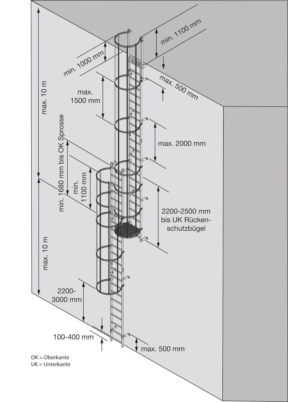 Вертикальные лестницы, соответствующие нормам DIN 18799-1. Стационарные лестницы на строительных объектах. Сфера применения: работа на крыше зданий для обслуживания и уборки.