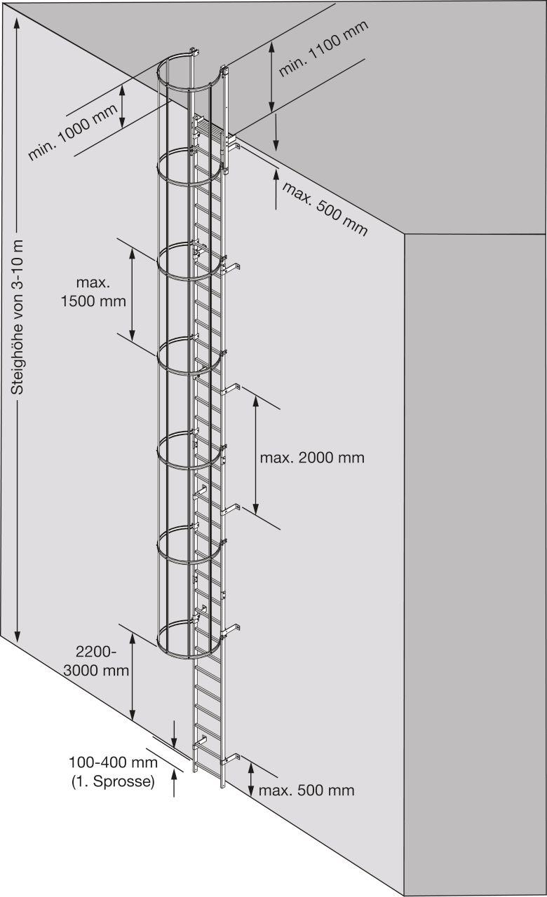 Вертикальные лестницы, соответствующие нормам DIN 18799-1. Стационарные лестницы на строительных объектах и DIN 14094-1. Стационарные эвакуационные лестницы. Сфера применения: работа на крыше зданий для обслуживания и уборки. Использование в случае опасно